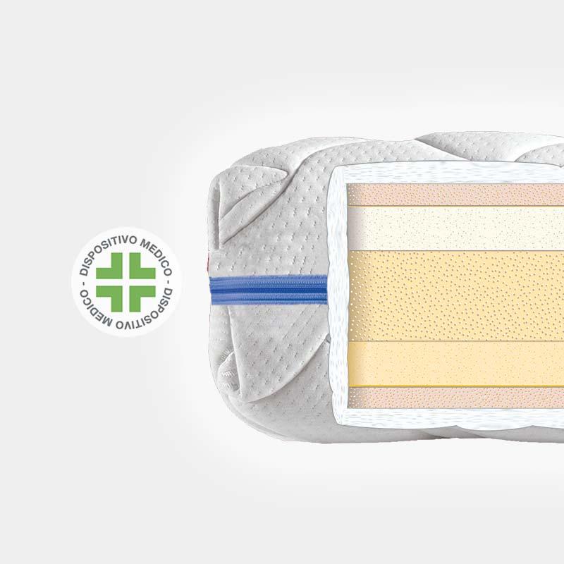 dispositivo-medico-certificato-materasso-memory-foam