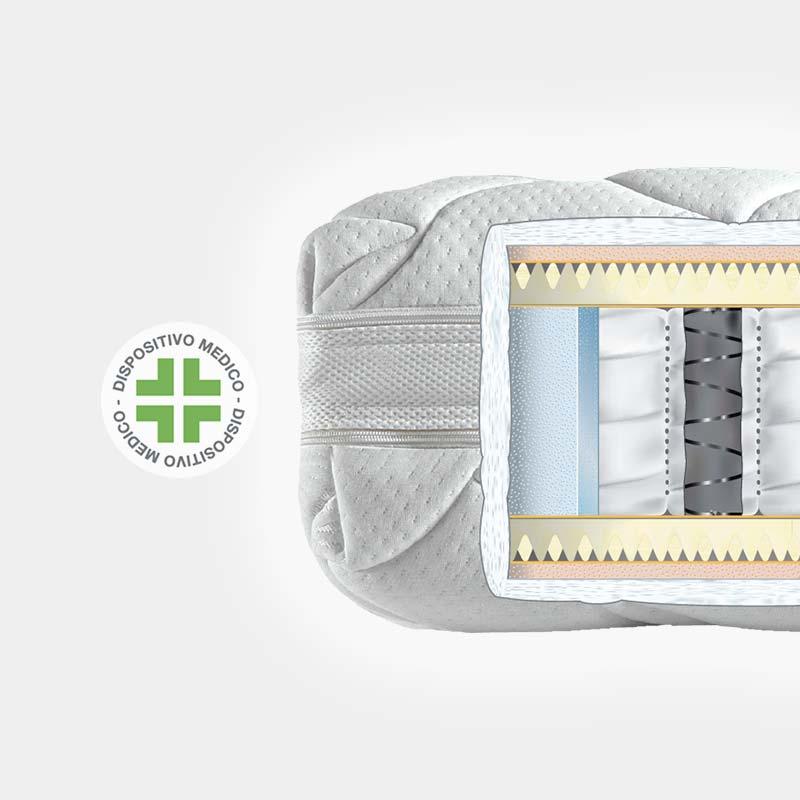 dispositivo-medico-certificato-materasso-molle-insacchettate